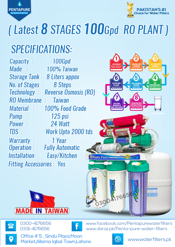 best ro plant in lahore best water filter in pakistan hydronix eurotech