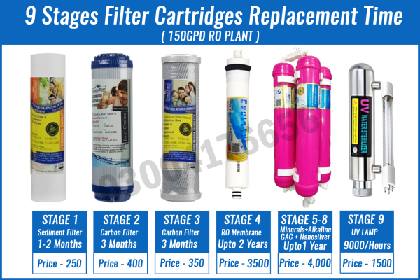 pentapure filter cartridges water filter