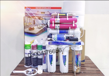 best water filter for home in pakistan