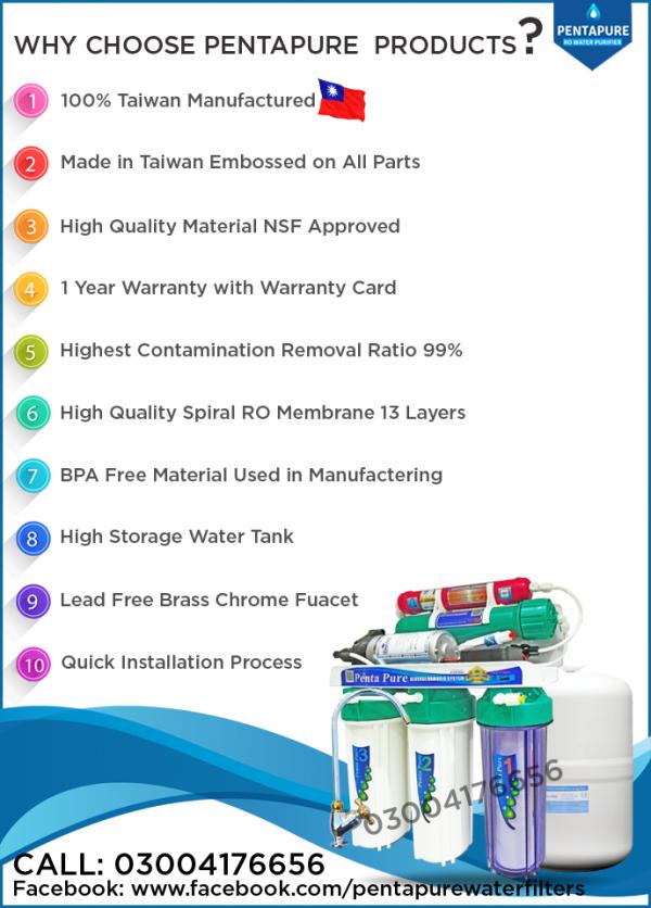 best water filter in pakistan