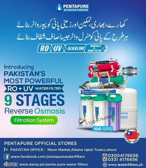 best ro plant in pakistan
